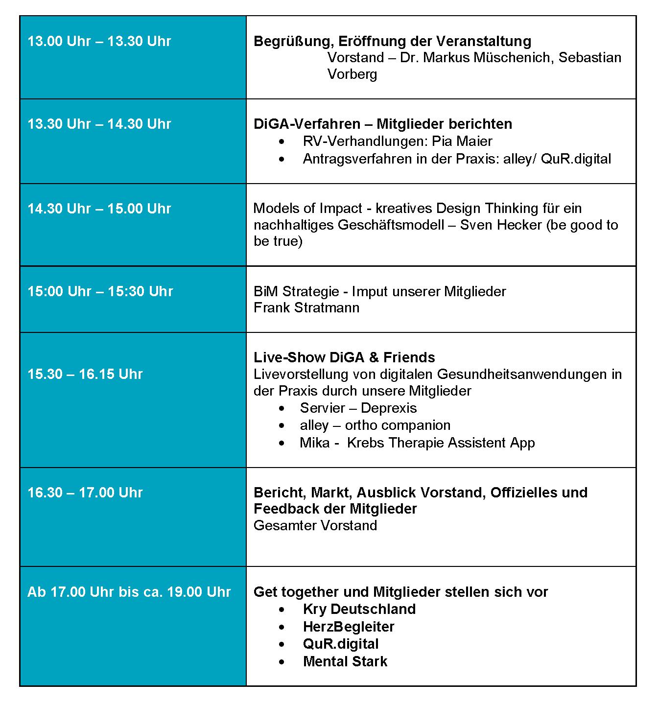vorläufiges Programm 12.2.2021